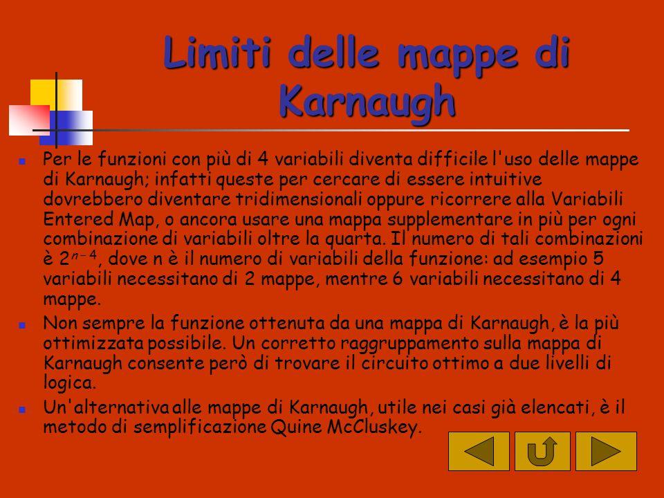 Limiti delle mappe di Karnaugh