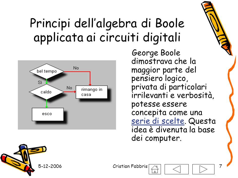 Principi dell'algebra di Boole applicata ai circuiti digitali