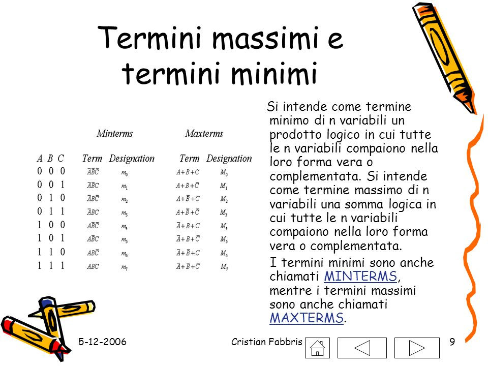 Termini massimi e termini minimi