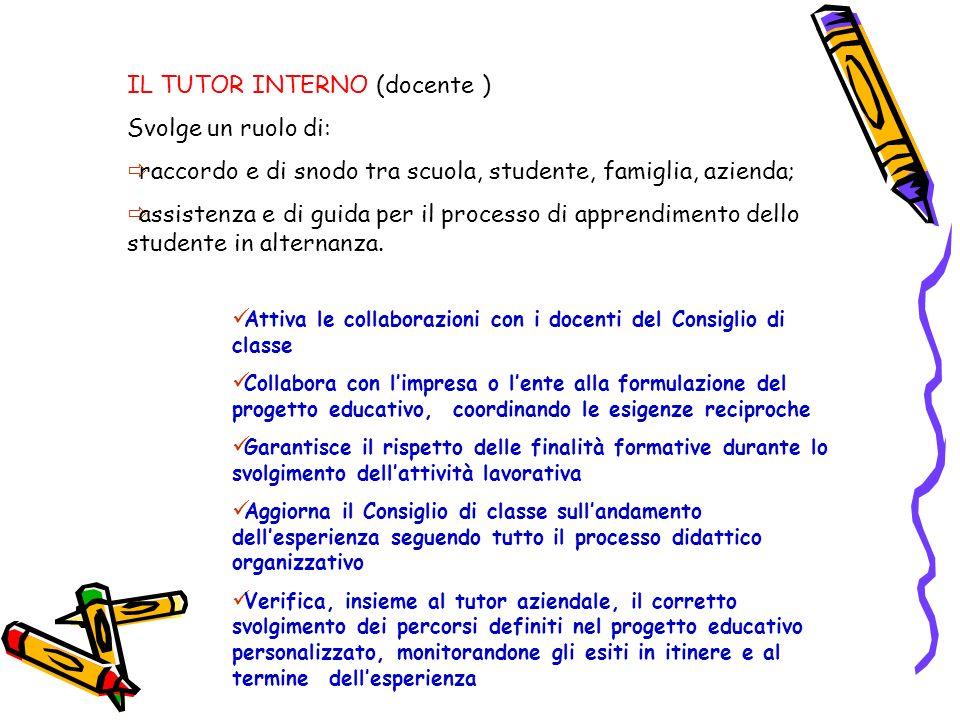 IL TUTOR INTERNO (docente ) Svolge un ruolo di: