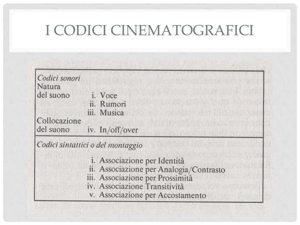 I codici cinematografici
