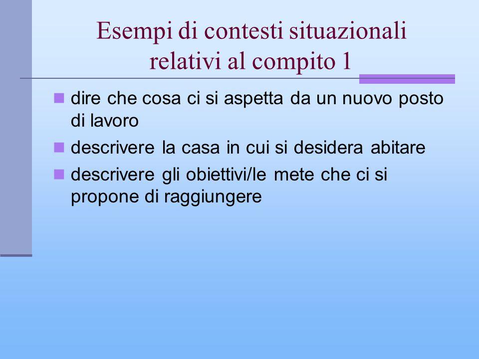 Esempi di contesti situazionali relativi al compito 1