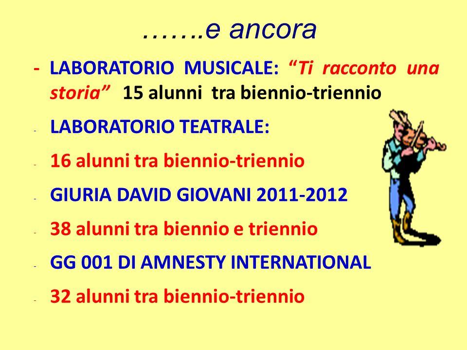 …….e ancora - LABORATORIO MUSICALE: Ti racconto una storia 15 alunni tra biennio-triennio. LABORATORIO TEATRALE: