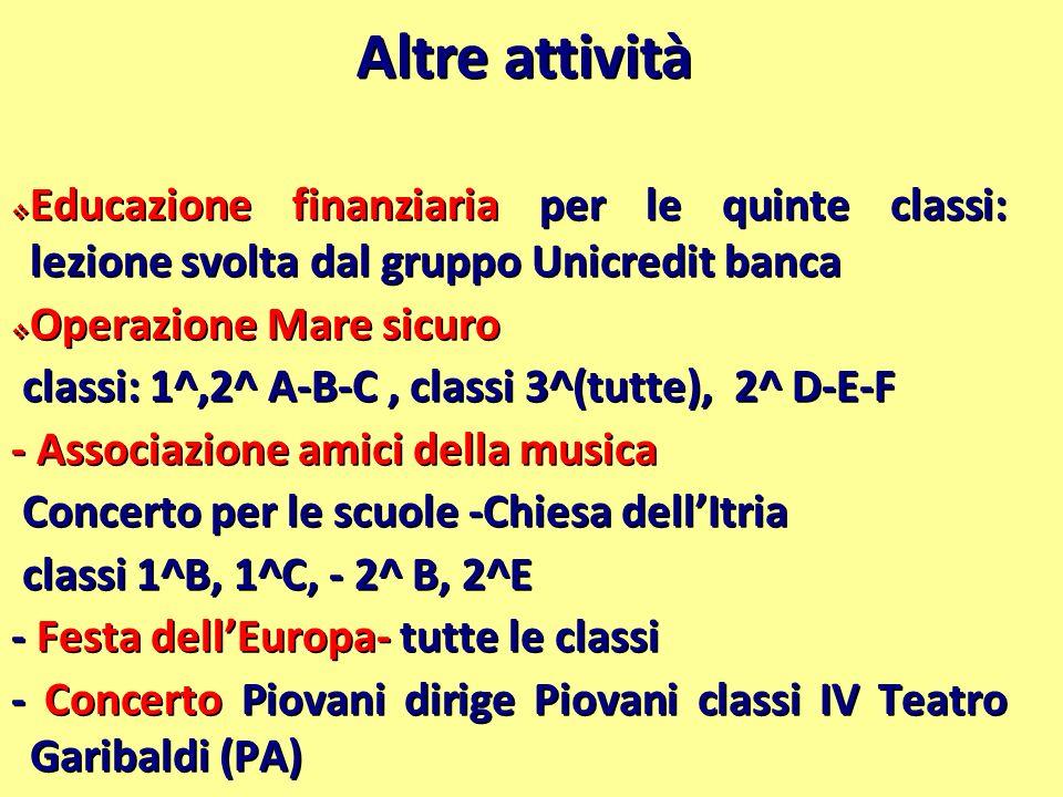 Altre attività Educazione finanziaria per le quinte classi: lezione svolta dal gruppo Unicredit banca.