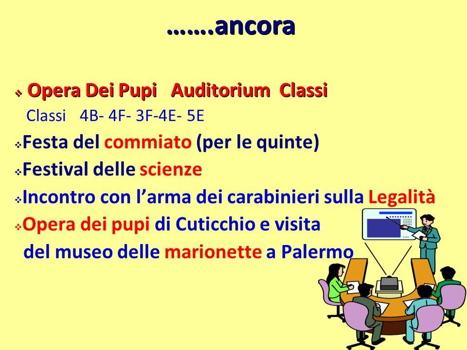 …….ancora Opera Dei Pupi Auditorium Classi