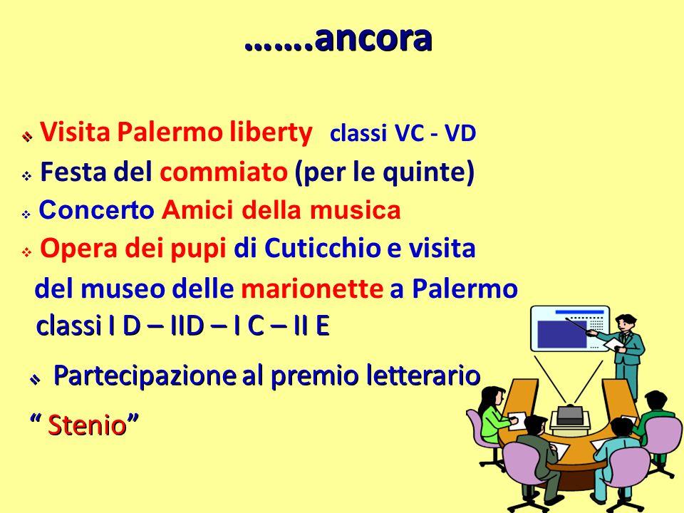 …….ancora Visita Palermo liberty classi VC - VD