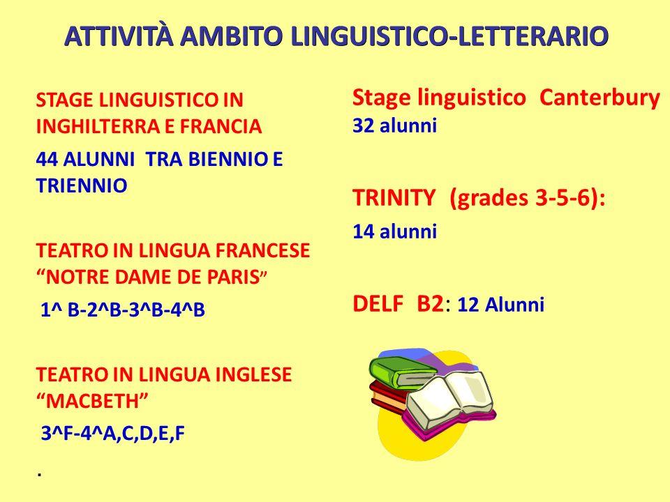 ATTIVITÀ AMBITO LINGUISTICO-LETTERARIO