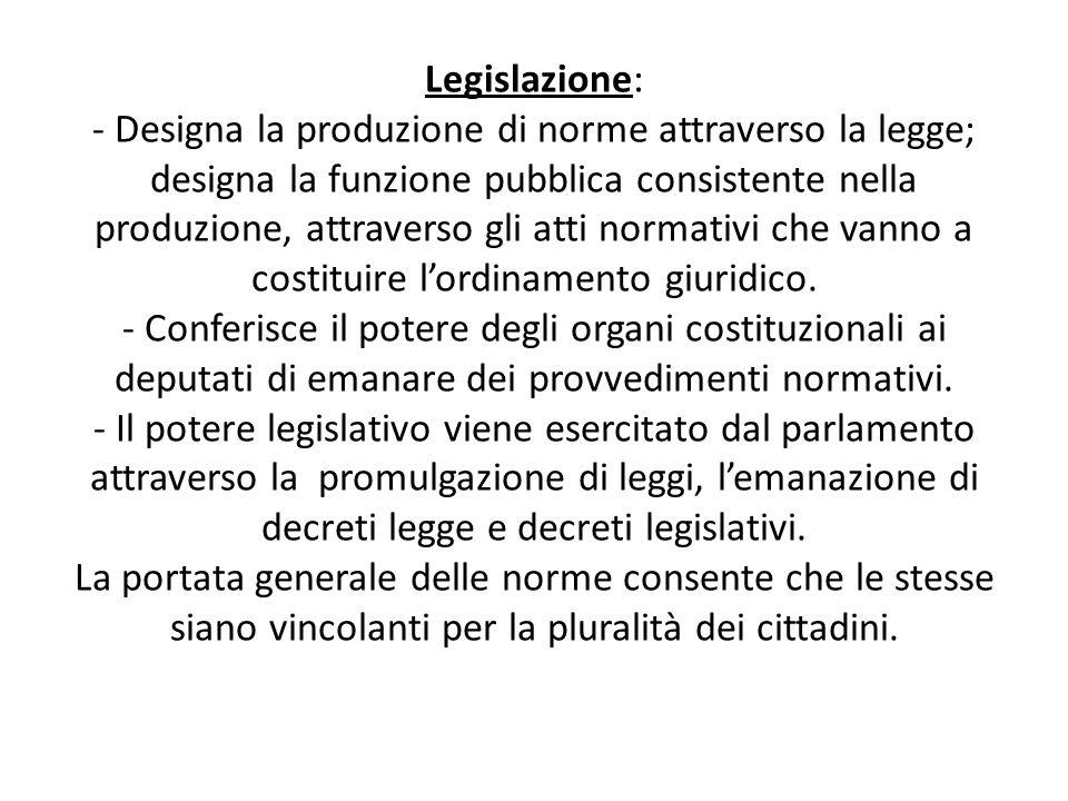 Legislazione: - Designa la produzione di norme attraverso la legge; designa la funzione pubblica consistente nella produzione, attraverso gli atti normativi che vanno a costituire l'ordinamento giuridico.