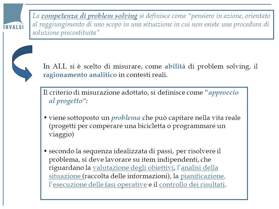 La competenza di problem solving si definisce come pensiero in azione, orientato al raggiungimento di uno scopo in una situazione in cui non esiste una procedura di soluzione precostituita