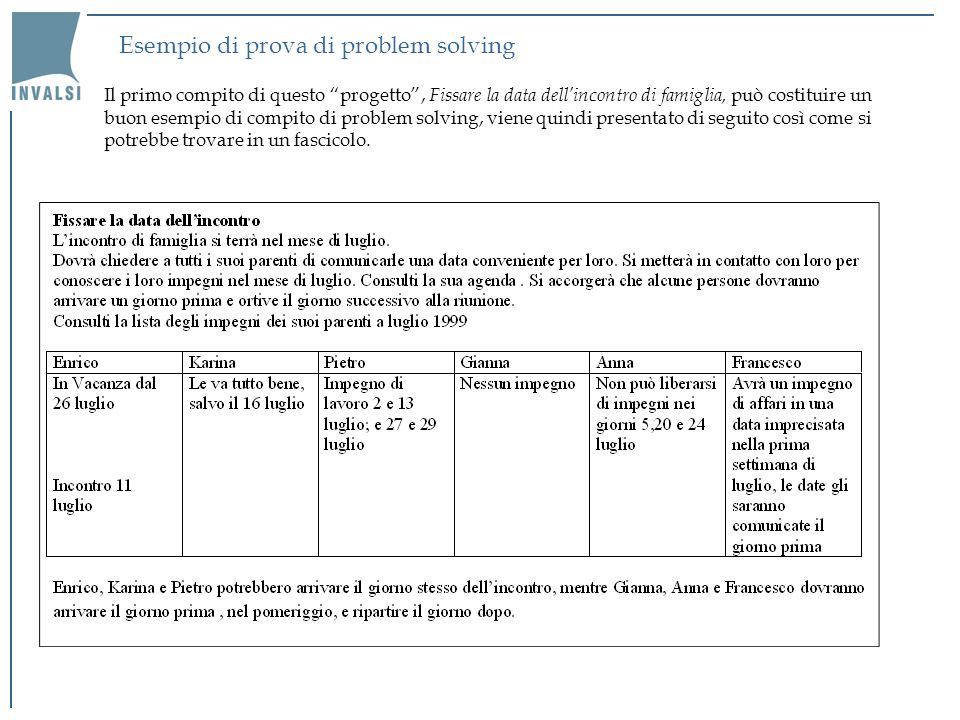 Esempio di prova di problem solving
