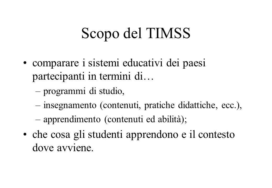 Scopo del TIMSScomparare i sistemi educativi dei paesi partecipanti in termini di… programmi di studio,