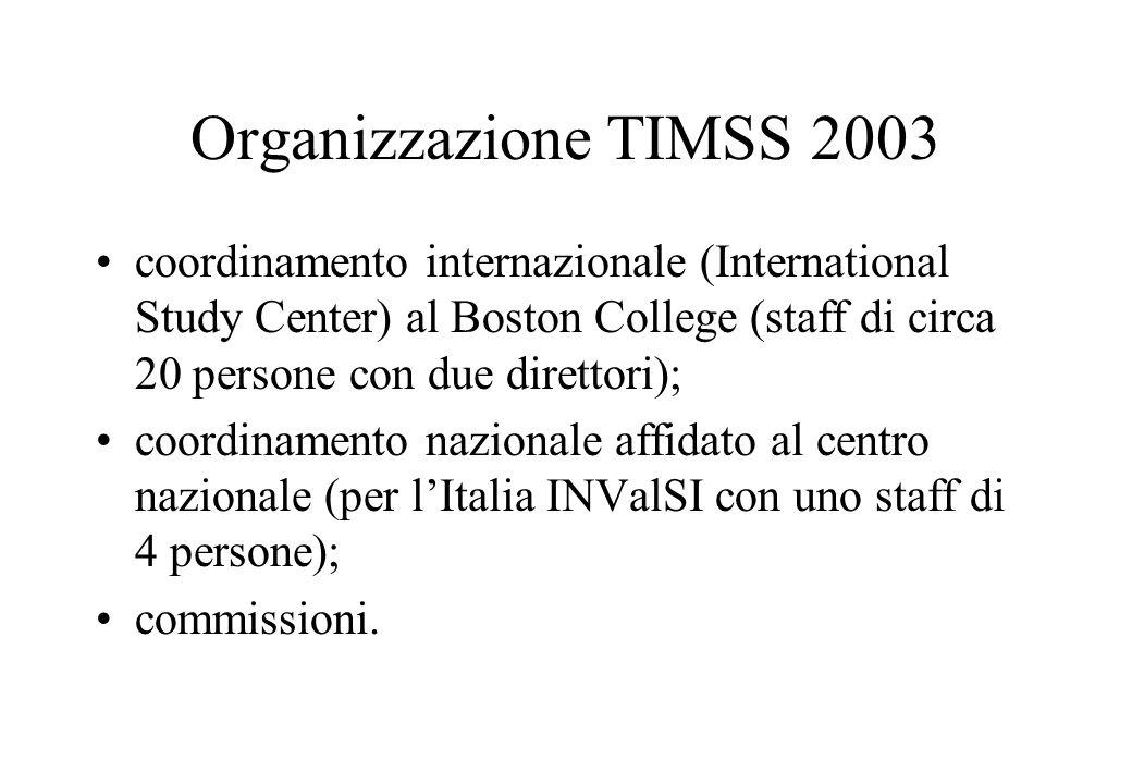 Organizzazione TIMSS 2003 coordinamento internazionale (International Study Center) al Boston College (staff di circa 20 persone con due direttori);