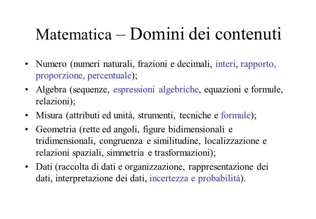 Matematica – Domini dei contenuti