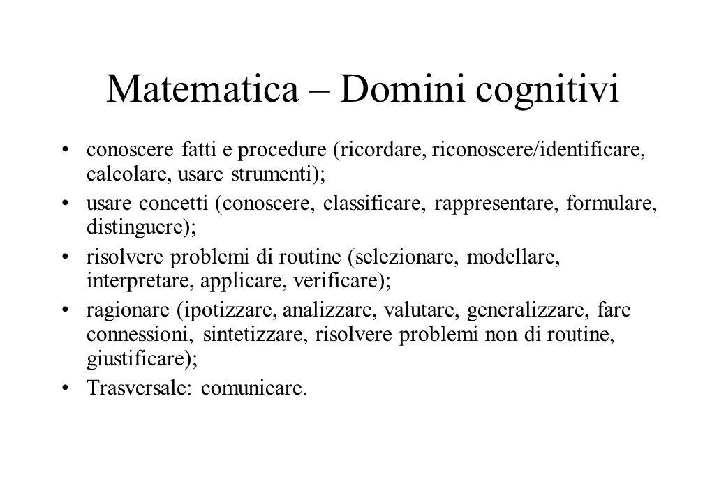 Matematica – Domini cognitivi
