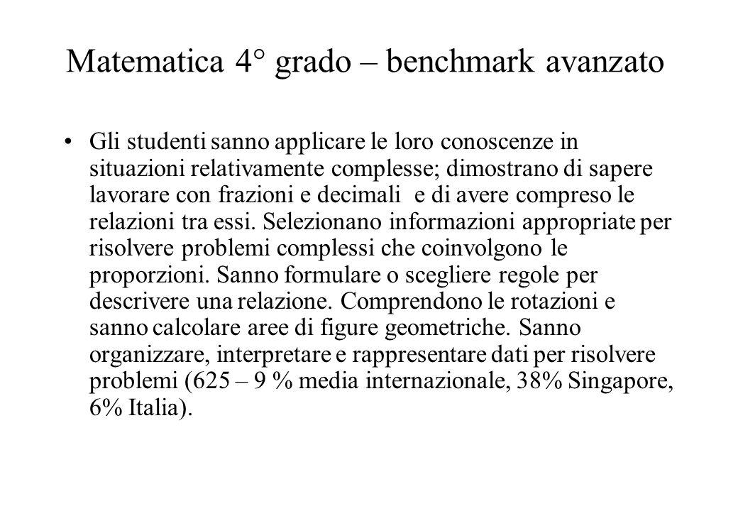 Matematica 4° grado – benchmark avanzato