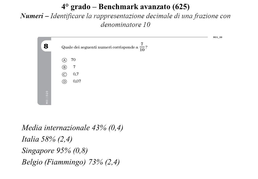 4° grado – Benchmark avanzato (625) Numeri – Identificare la rappresentazione decimale di una frazione con denominatore 10