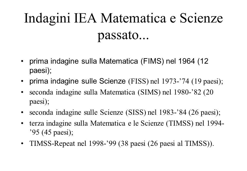 Indagini IEA Matematica e Scienze passato...