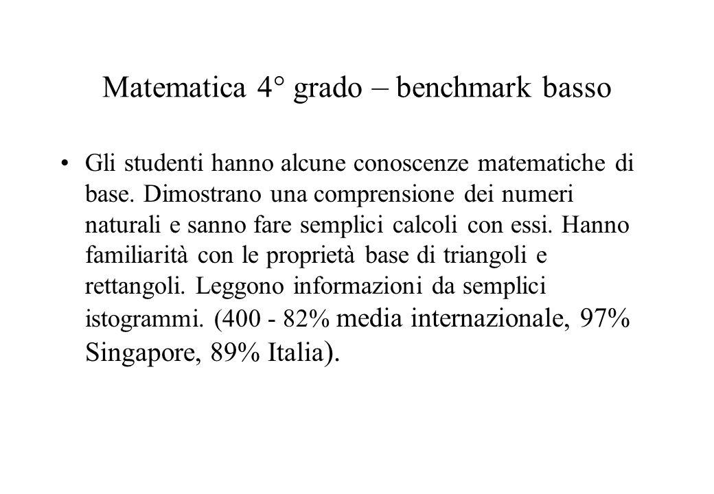 Matematica 4° grado – benchmark basso