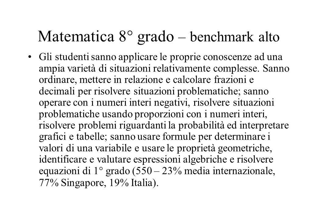 Matematica 8° grado – benchmark alto