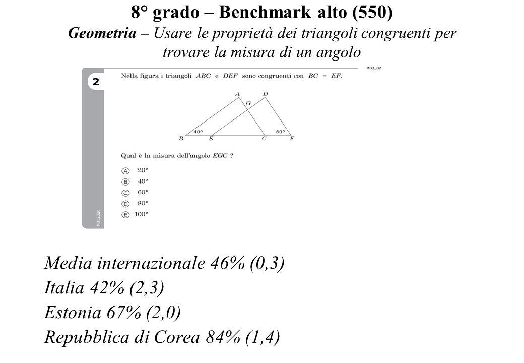 8° grado – Benchmark alto (550) Geometria – Usare le proprietà dei triangoli congruenti per trovare la misura di un angolo