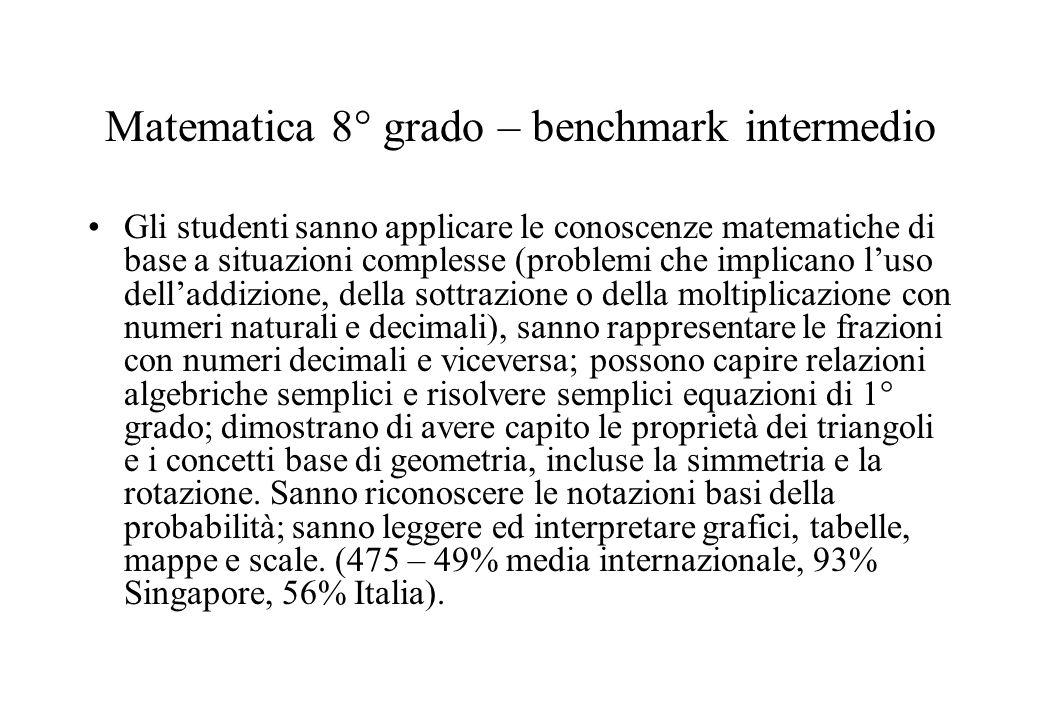 Matematica 8° grado – benchmark intermedio