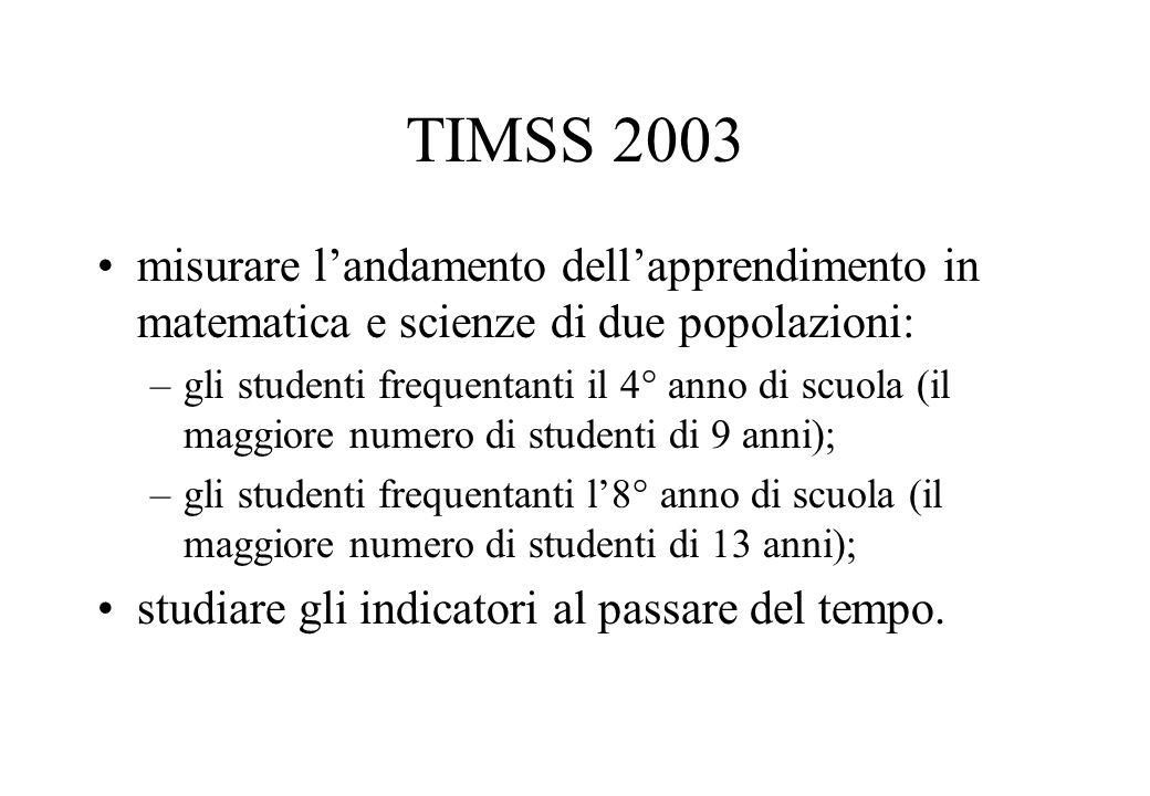TIMSS 2003 misurare l'andamento dell'apprendimento in matematica e scienze di due popolazioni: