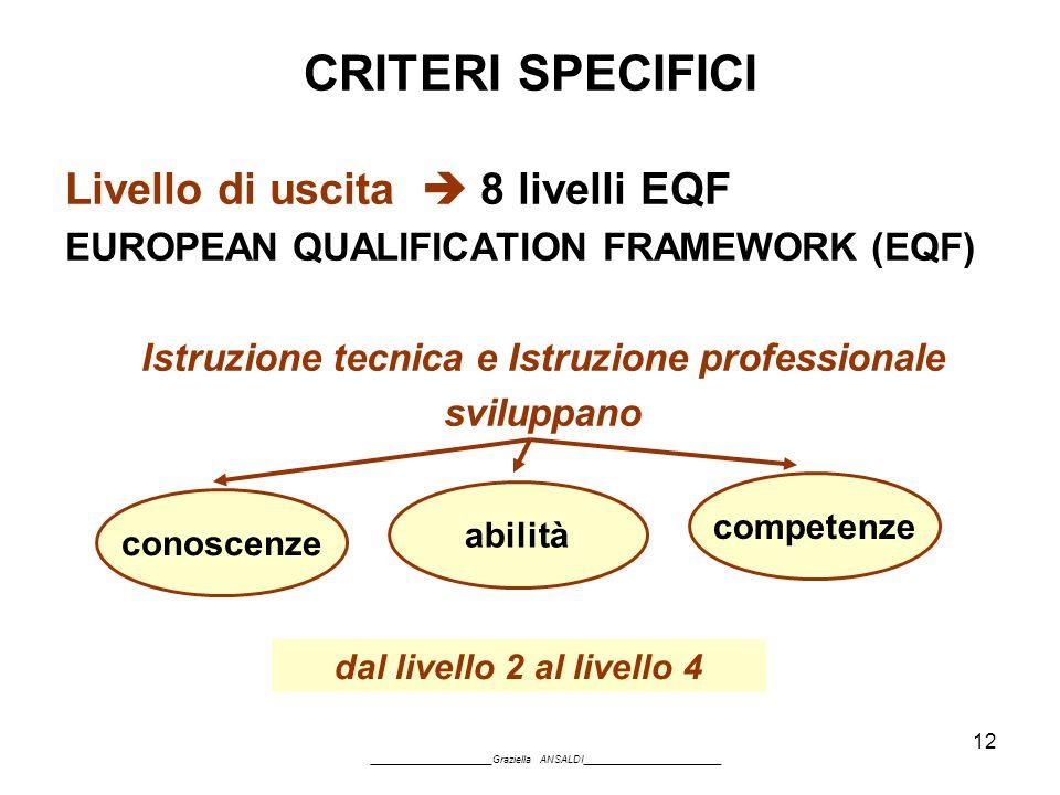 Istruzione tecnica e Istruzione professionale
