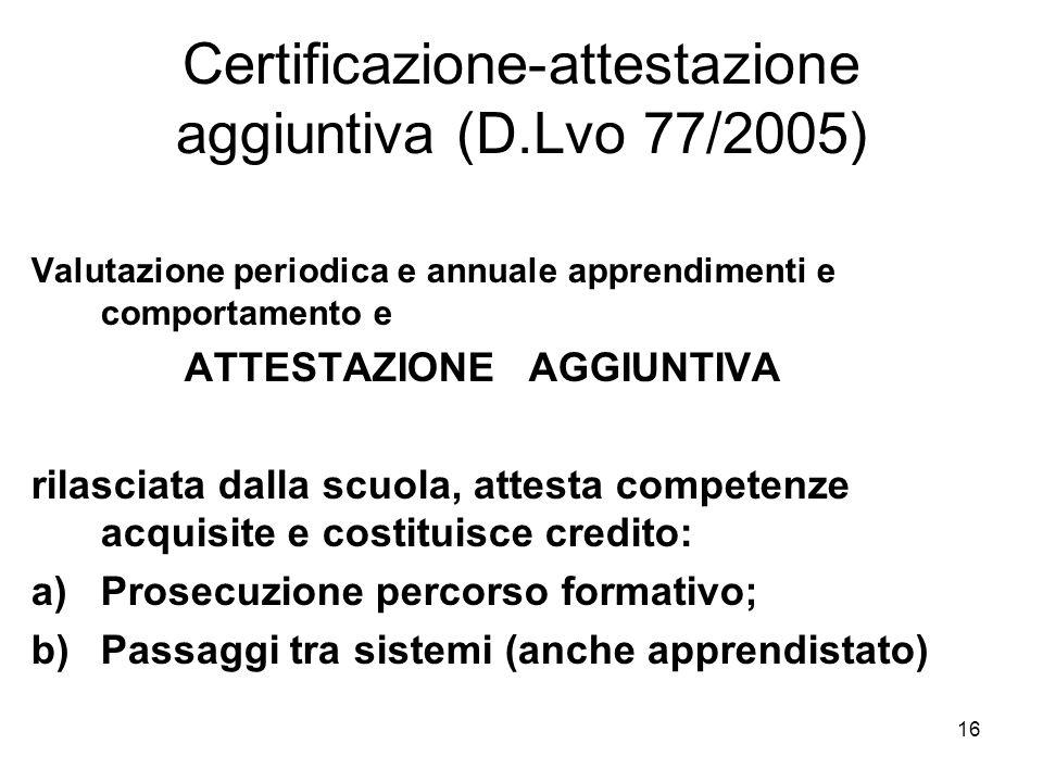 Certificazione-attestazione aggiuntiva (D.Lvo 77/2005)