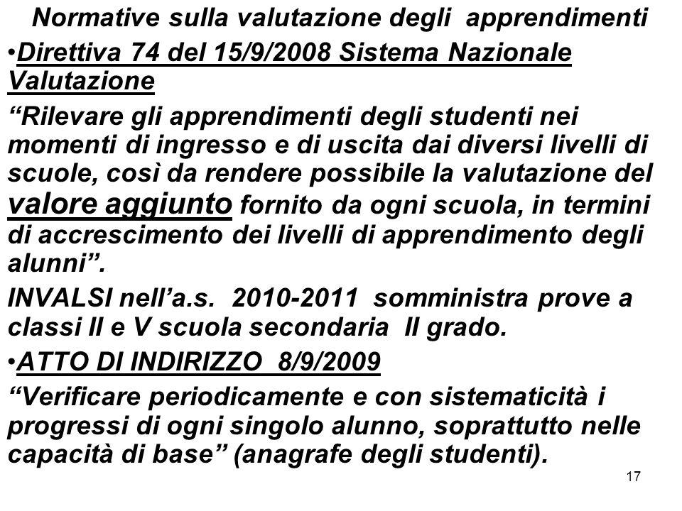 Normative sulla valutazione degli apprendimenti