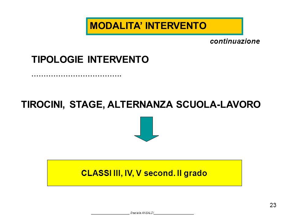 CLASSI III, IV, V second. II grado