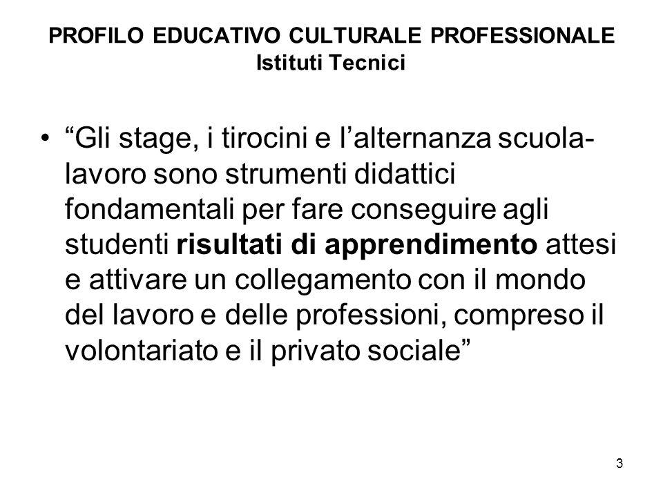 PROFILO EDUCATIVO CULTURALE PROFESSIONALE Istituti Tecnici
