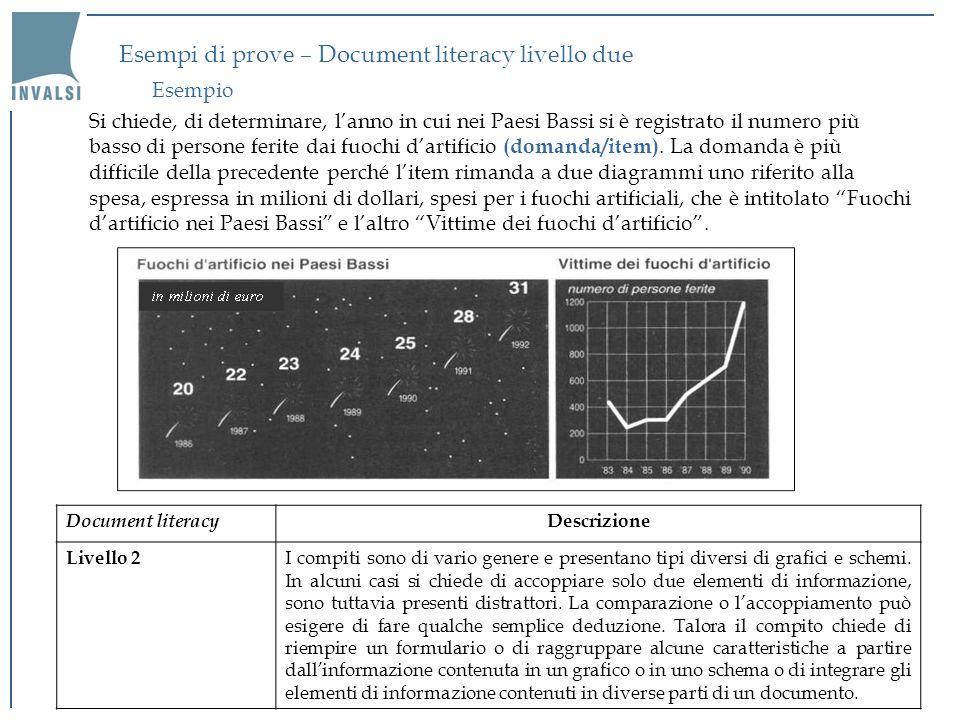 Esempi di prove – Document literacy livello due