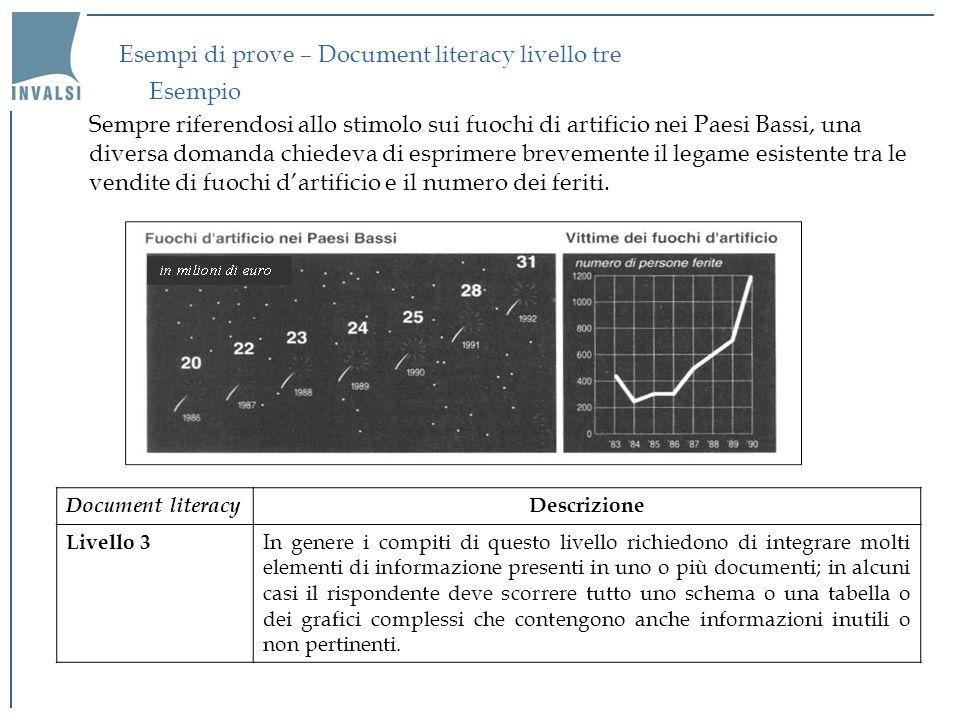 Esempi di prove – Document literacy livello tre
