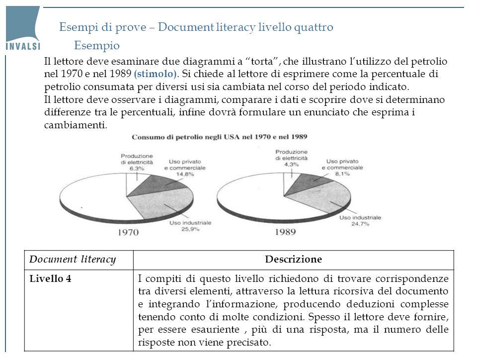 Esempi di prove – Document literacy livello quattro