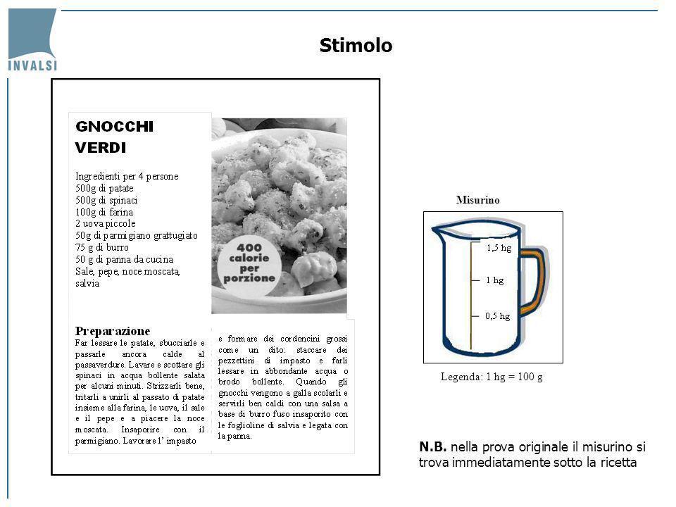 Stimolo Misurino. Legenda: 1 hg = 100 g. N.B.