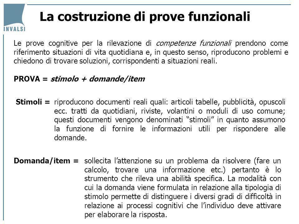 La costruzione di prove funzionali