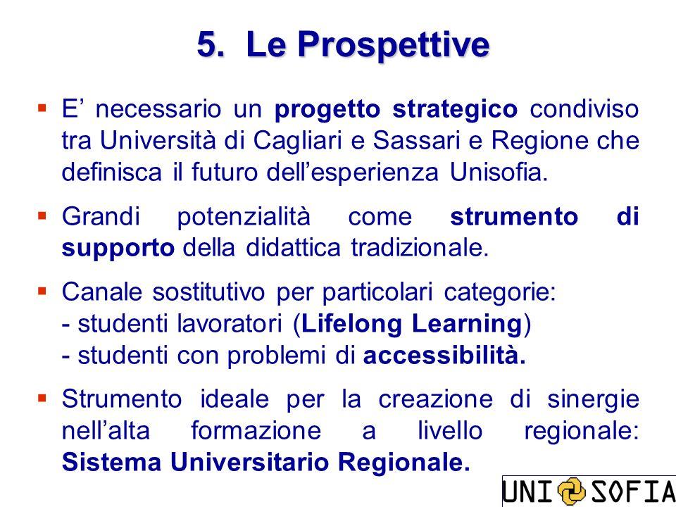 5. Le Prospettive