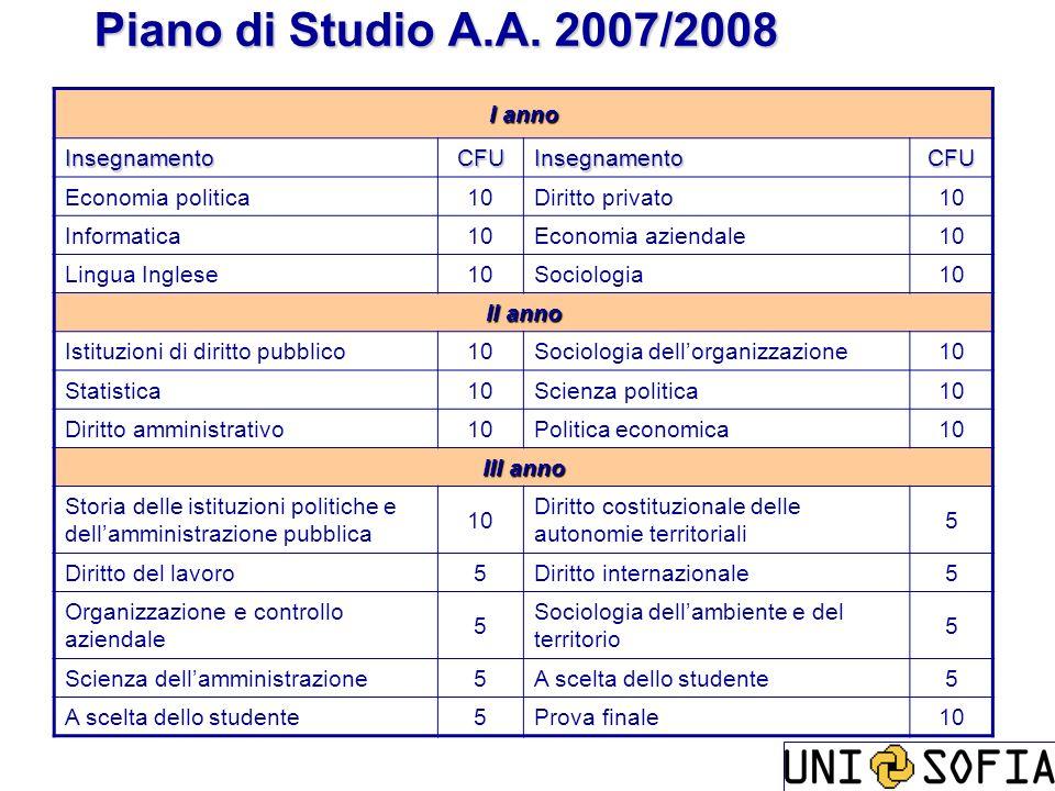 Piano di Studio A.A. 2007/2008 I anno Insegnamento CFU