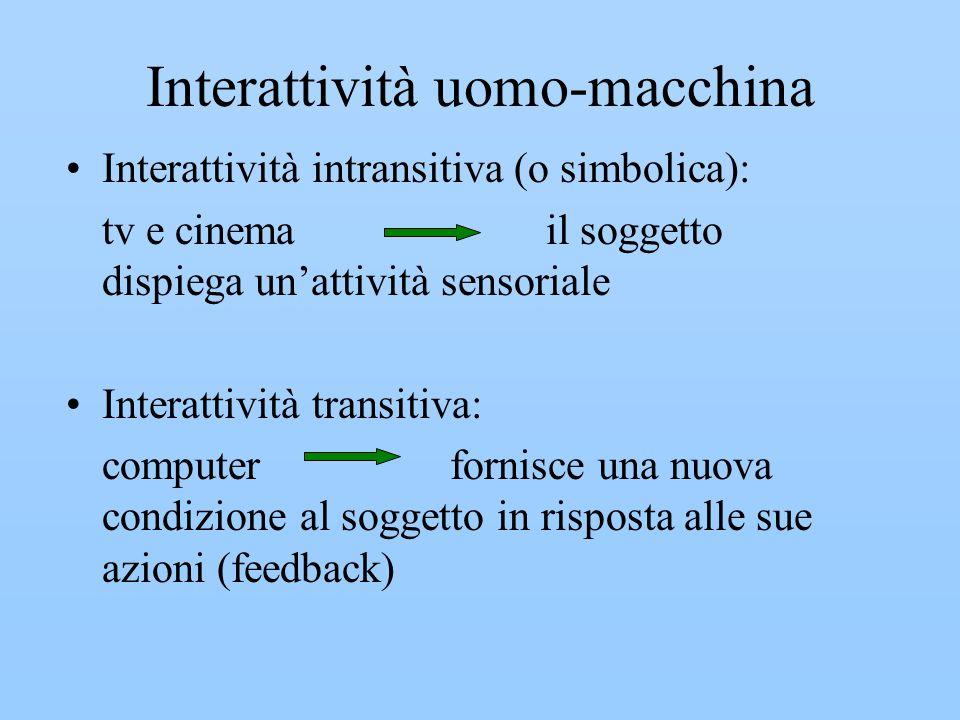 Interattività uomo-macchina
