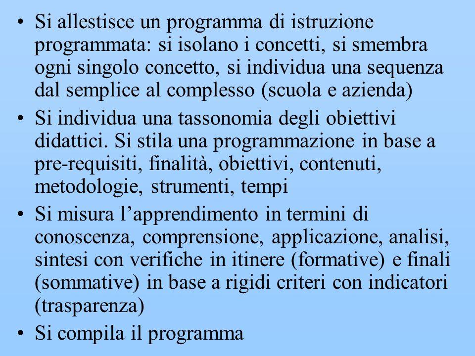 Si allestisce un programma di istruzione programmata: si isolano i concetti, si smembra ogni singolo concetto, si individua una sequenza dal semplice al complesso (scuola e azienda)