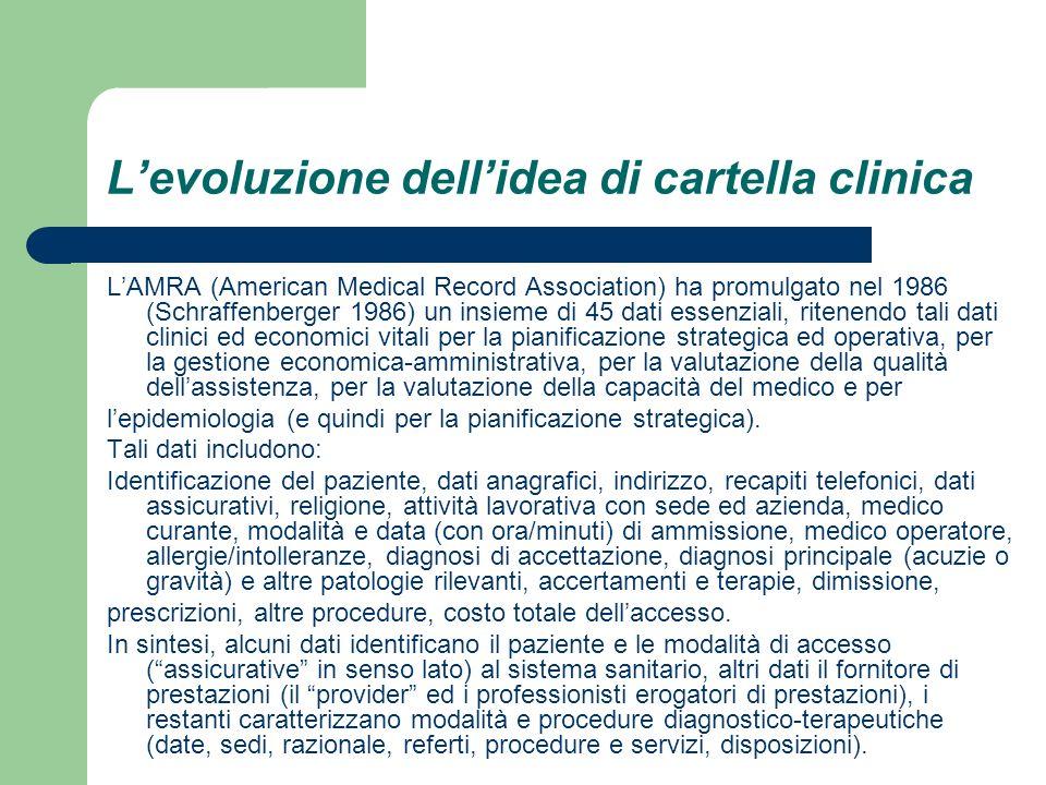 L'evoluzione dell'idea di cartella clinica
