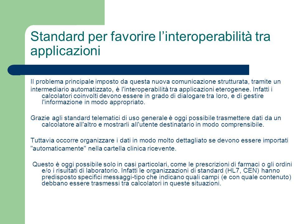 Standard per favorire l'interoperabilità tra applicazioni