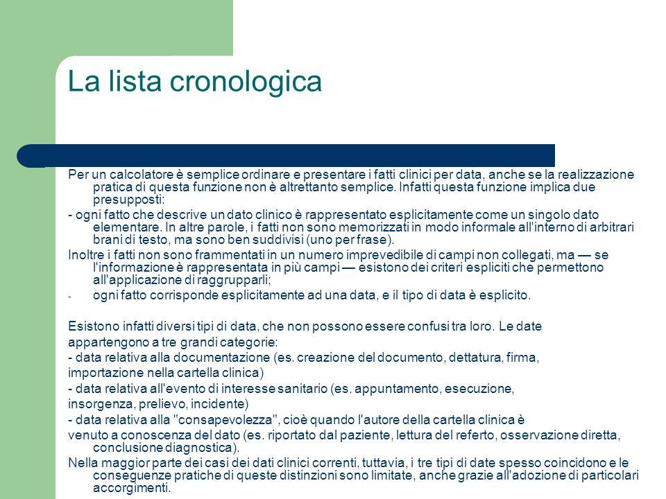 La lista cronologica
