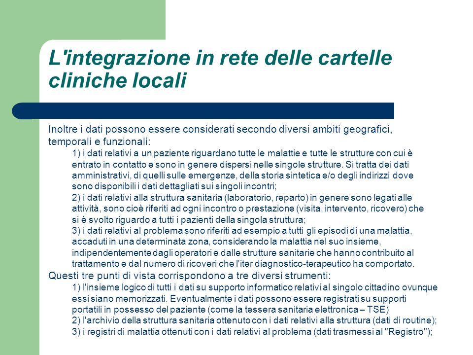 L integrazione in rete delle cartelle cliniche locali