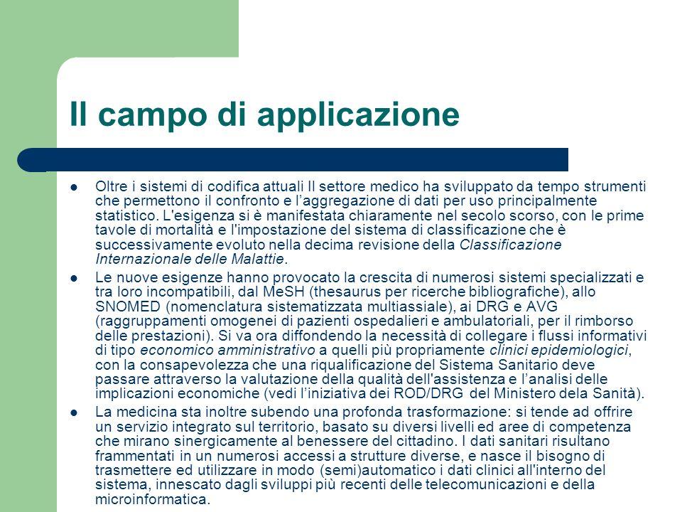 Il campo di applicazione