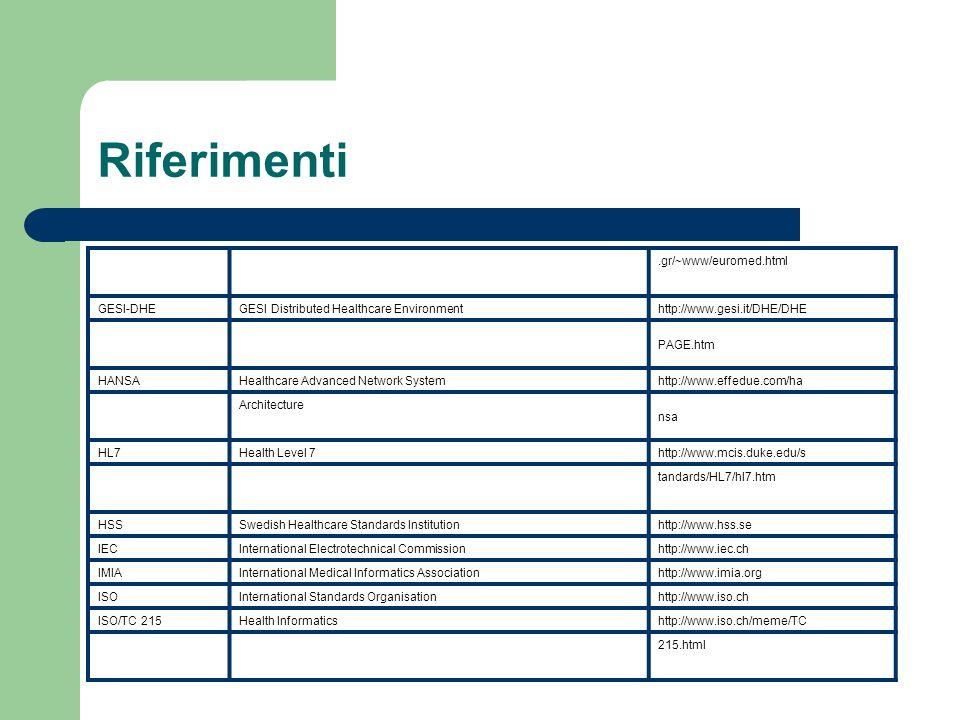 Riferimenti .gr/~www/euromed.html GESI-DHE