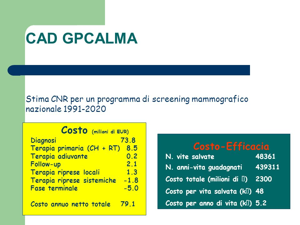 CAD GPCALMA Costo (milioni di EUR) Costo-Efficacia