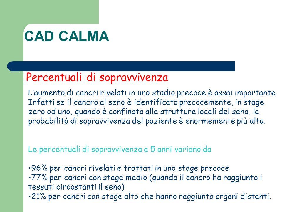 CAD CALMA Percentuali di sopravvivenza