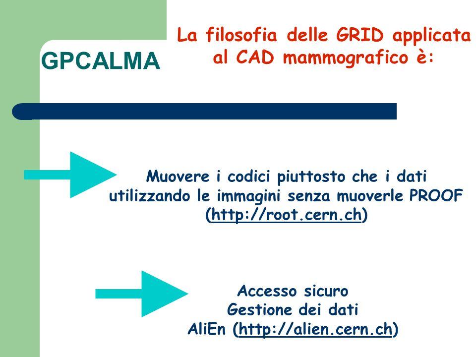GPCALMA La filosofia delle GRID applicata al CAD mammografico è: