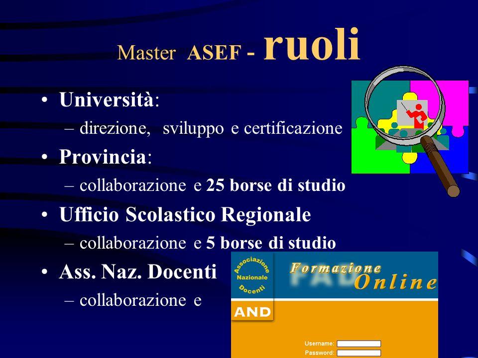 Ufficio Scolastico Regionale Ass. Naz. Docenti